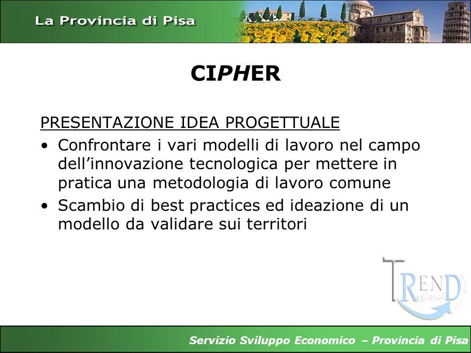CIPHER PRESENTAZIONE IDEA PROGETTUALE
