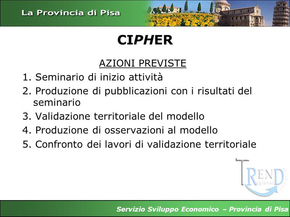 CIPHER AZIONI PREVISTE 1. Seminario di inizio attività