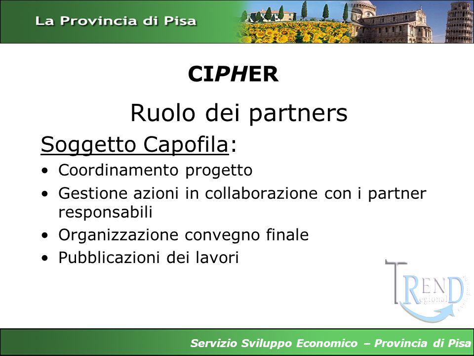 Ruolo dei partners CIPHER Soggetto Capofila: Coordinamento progetto