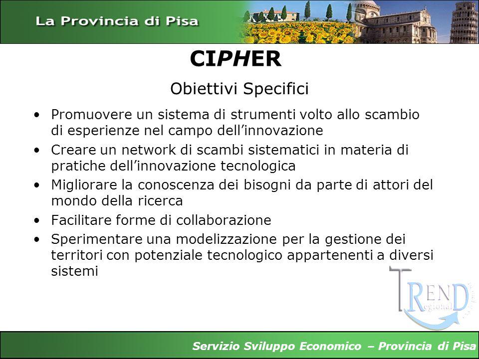 CIPHER Obiettivi Specifici