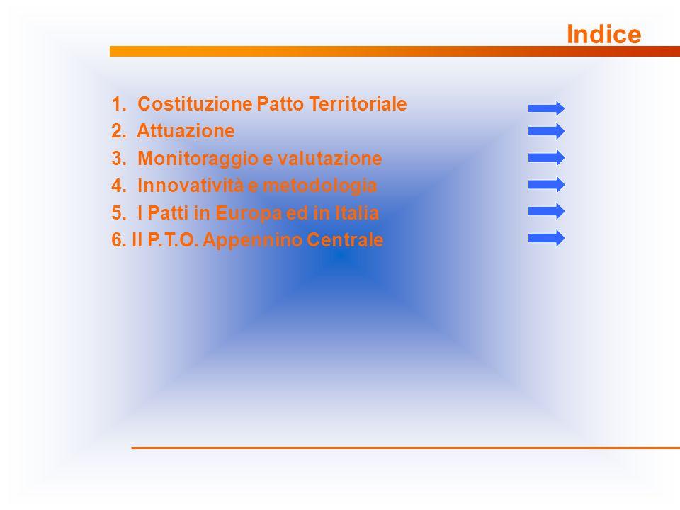 Indice 1. Costituzione Patto Territoriale 2. Attuazione