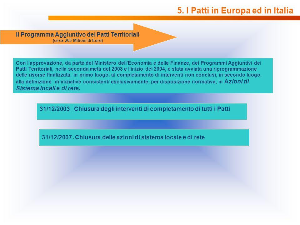 5. I Patti in Europa ed in Italia