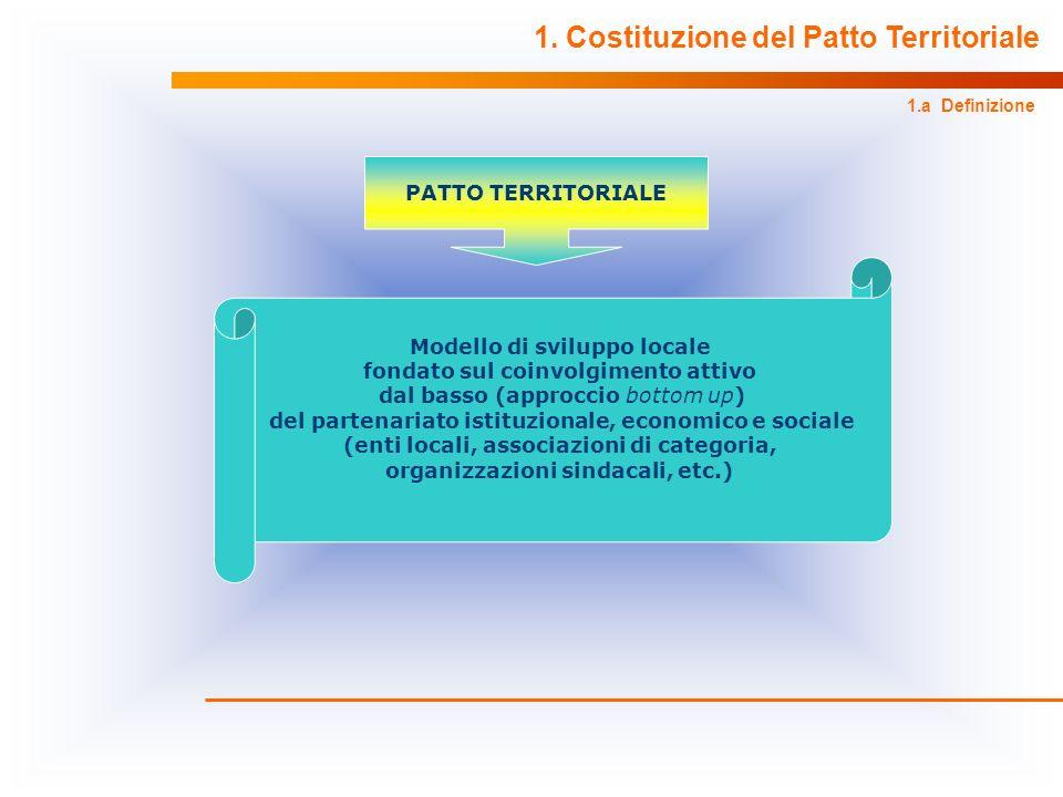 1. Costituzione del Patto Territoriale