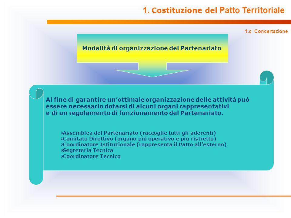 Modalità di organizzazione del Partenariato