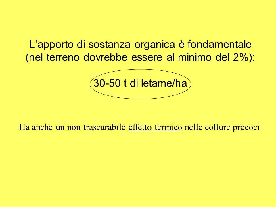 L'apporto di sostanza organica è fondamentale (nel terreno dovrebbe essere al minimo del 2%): 30-50 t di letame/ha