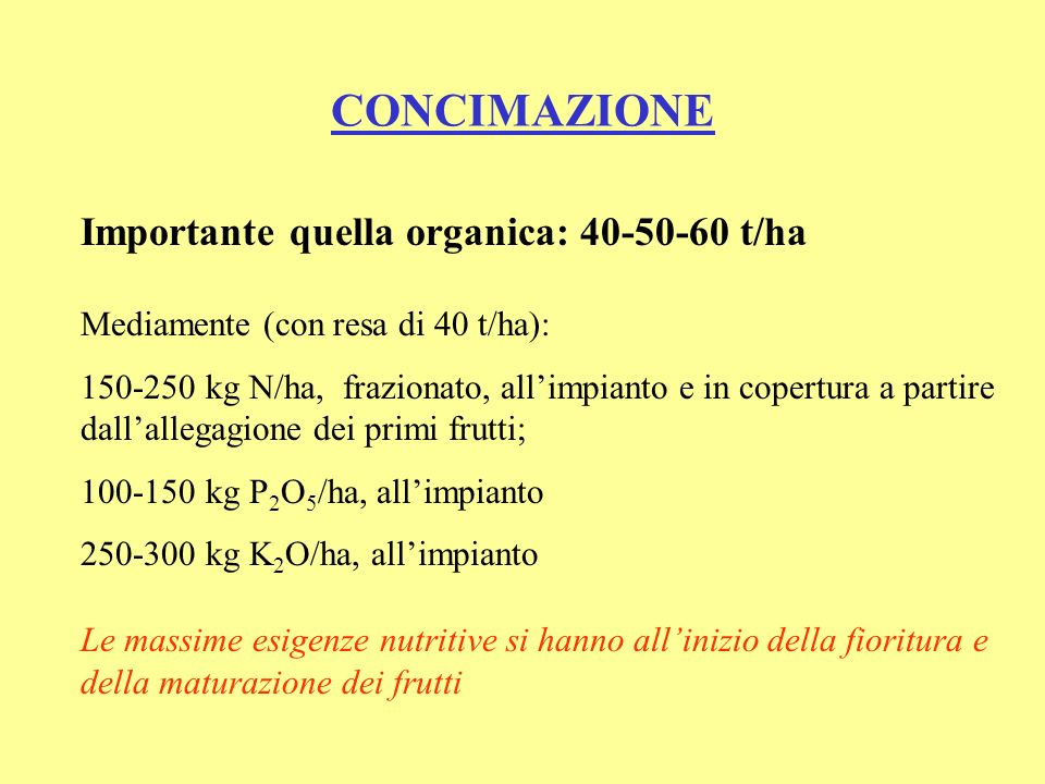 CONCIMAZIONE Importante quella organica: 40-50-60 t/ha