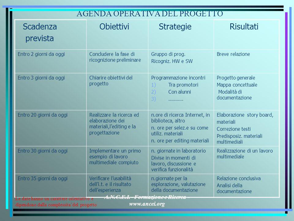 AGENDA OPERATIVA DEL PROGETTO