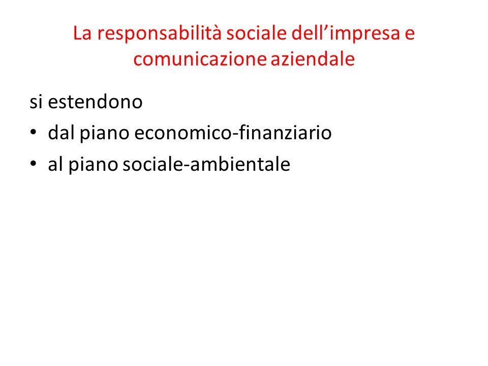 La responsabilità sociale dell'impresa e comunicazione aziendale