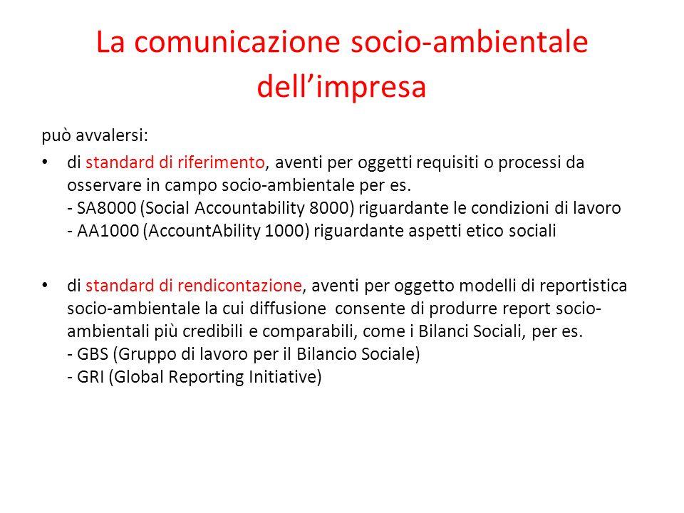 La comunicazione socio-ambientale dell'impresa