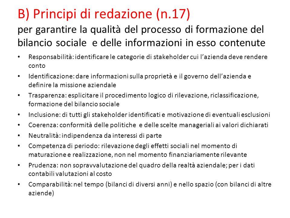 B) Principi di redazione (n