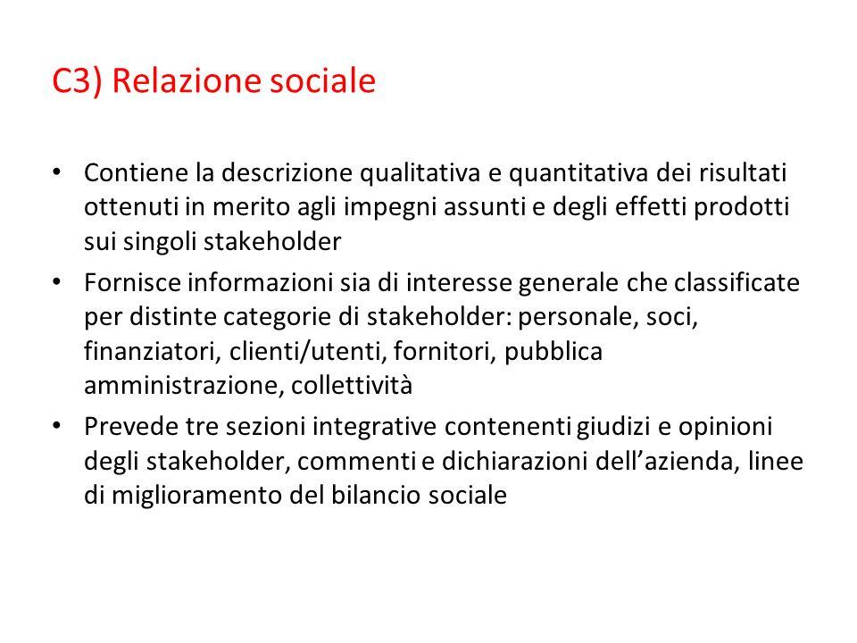 C3) Relazione sociale