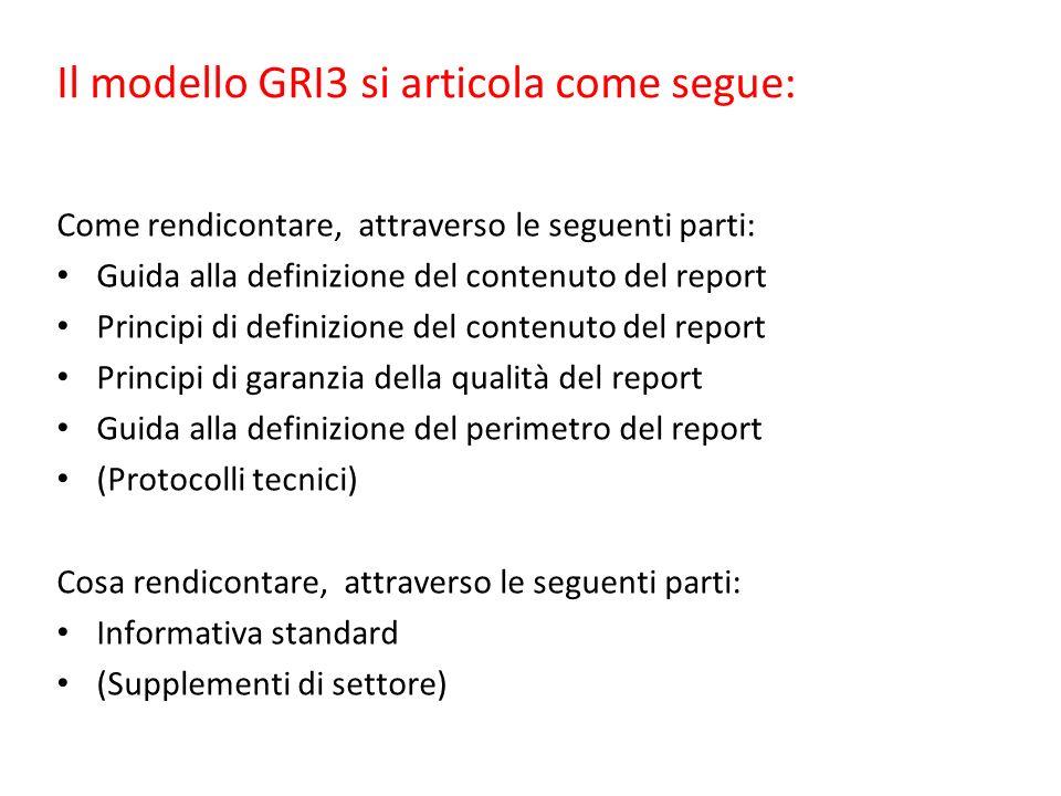 Il modello GRI3 si articola come segue:
