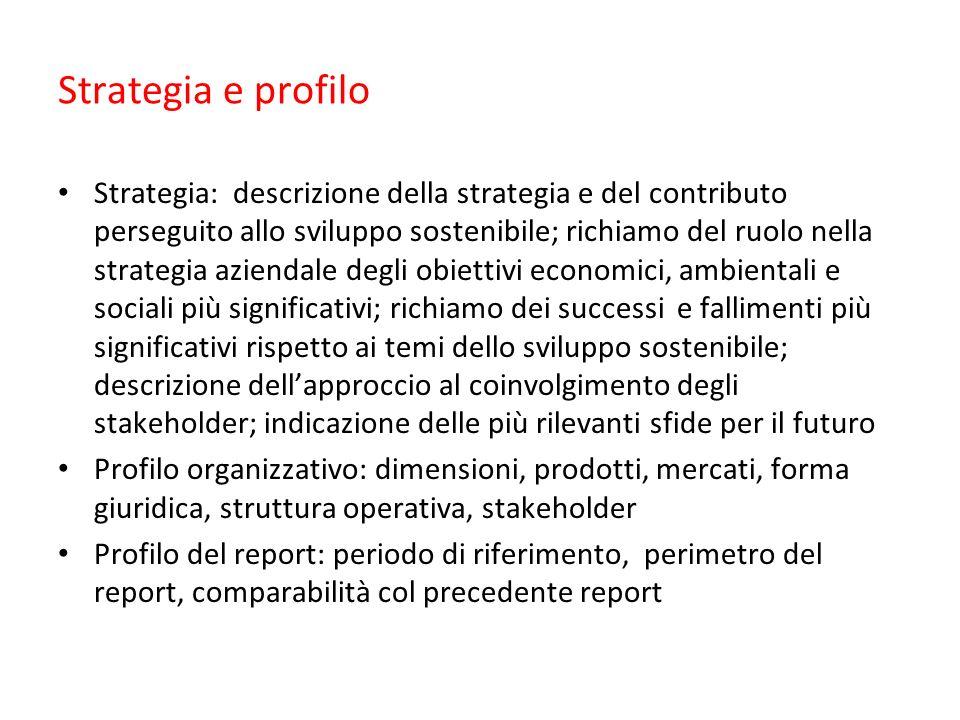 Strategia e profilo