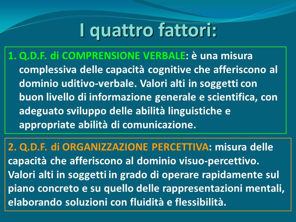 I quattro fattori: