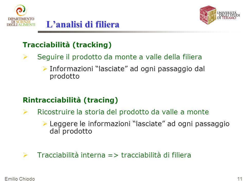 L'analisi di filiera Tracciabilità (tracking)