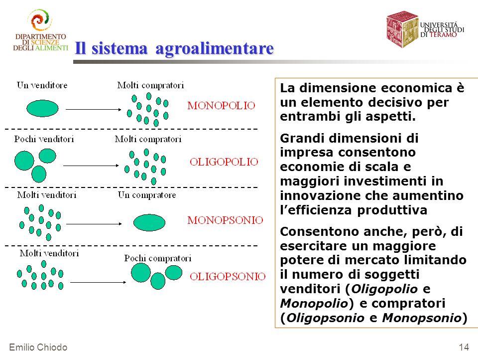 Il sistema agroalimentare