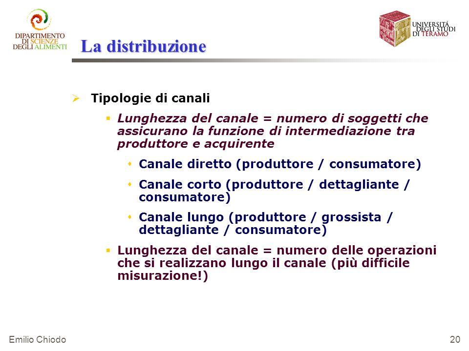 La distribuzione Tipologie di canali