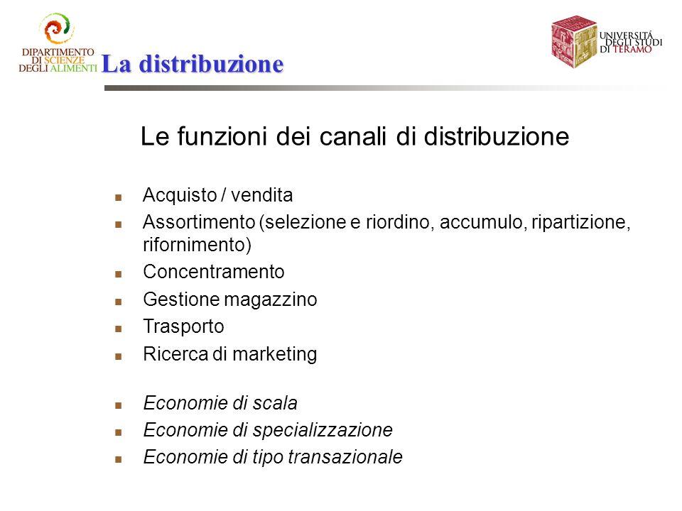 Le funzioni dei canali di distribuzione