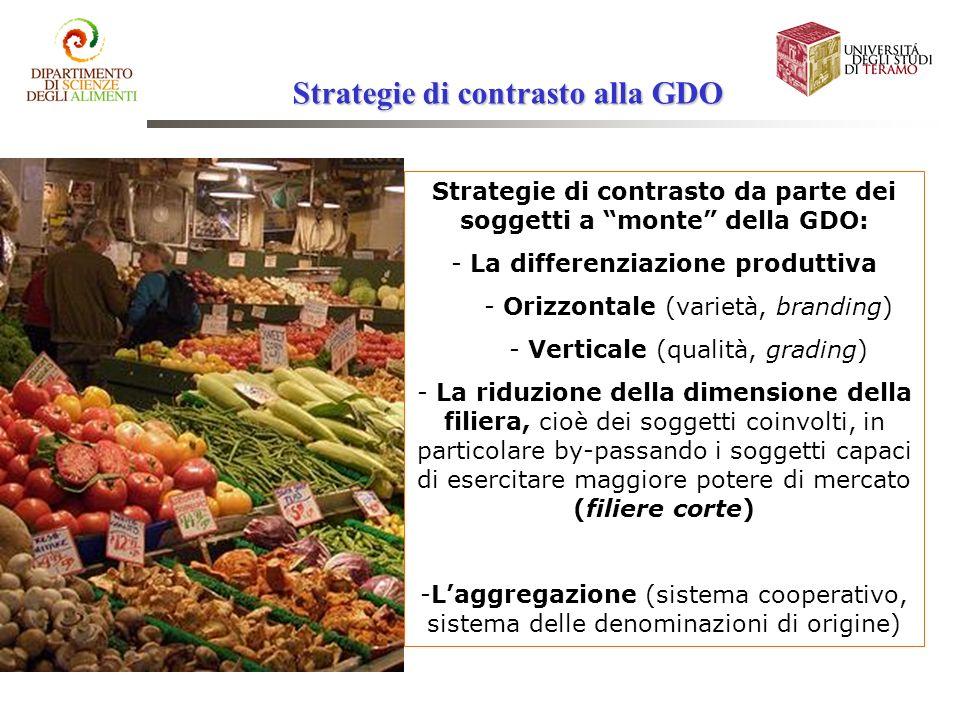 Strategie di contrasto alla GDO