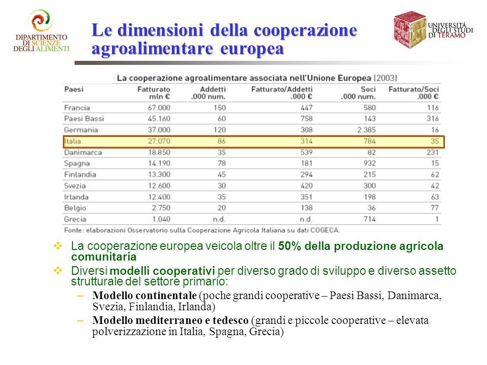Le dimensioni della cooperazione agroalimentare europea