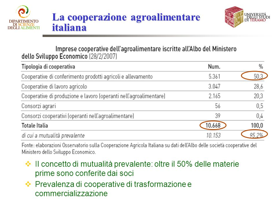 La cooperazione agroalimentare italiana