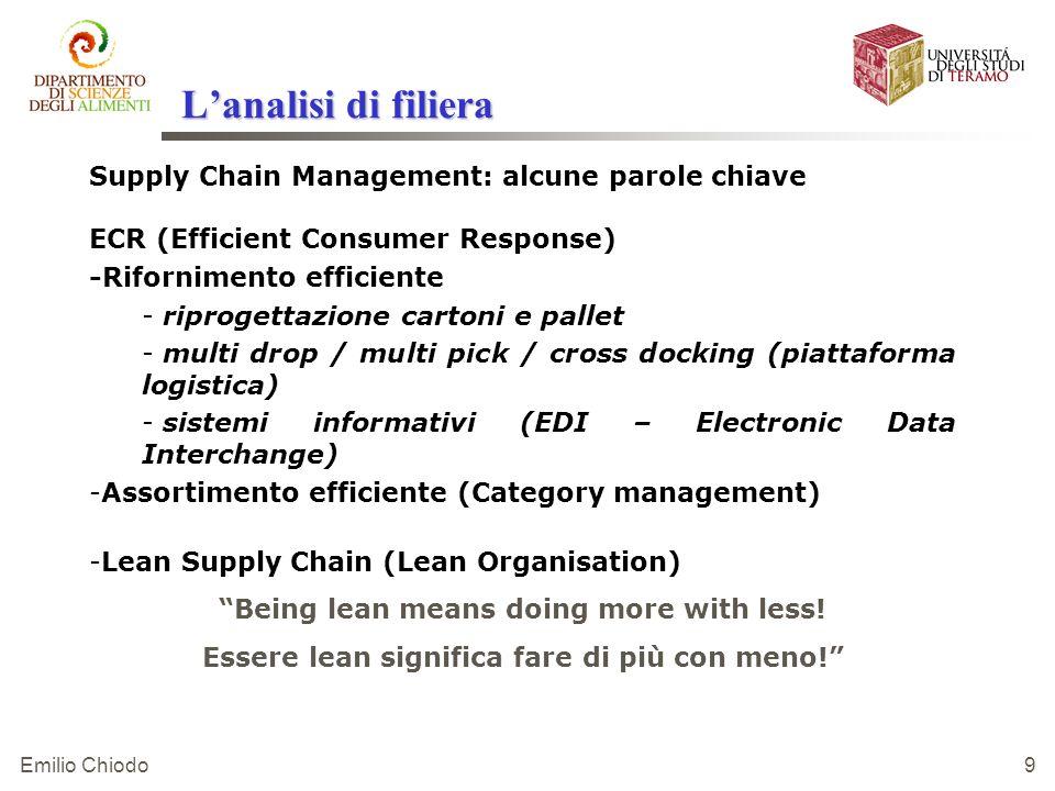 L'analisi di filiera Supply Chain Management: alcune parole chiave