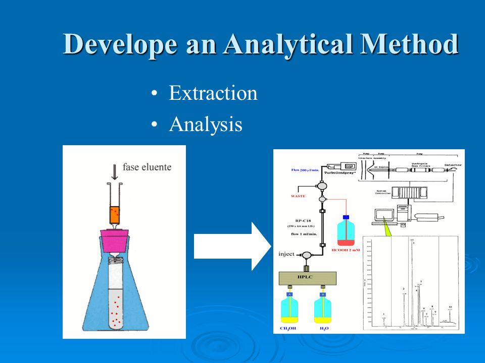 Develope an Analytical Method