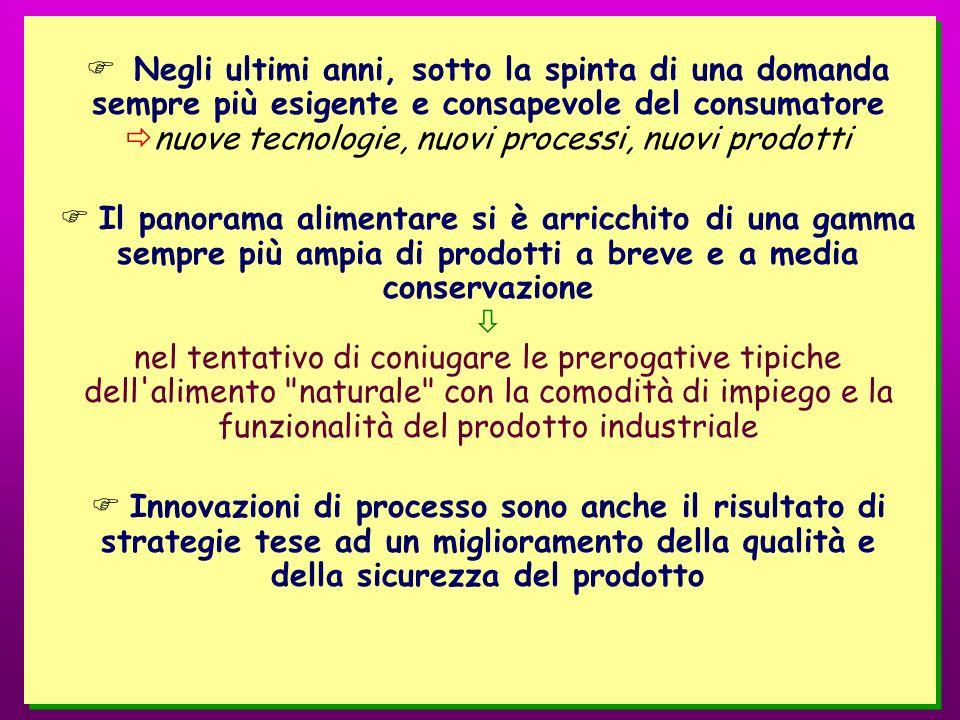 nuove tecnologie, nuovi processi, nuovi prodotti
