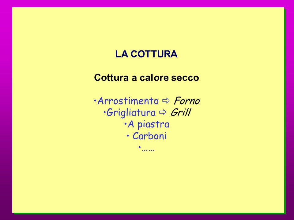 LA COTTURA Cottura a calore secco Arrostimento  Forno Grigliatura  Grill A piastra Carboni ……