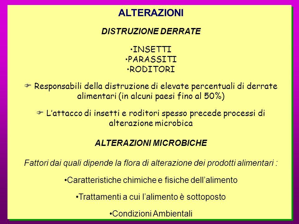 ALTERAZIONI MICROBICHE