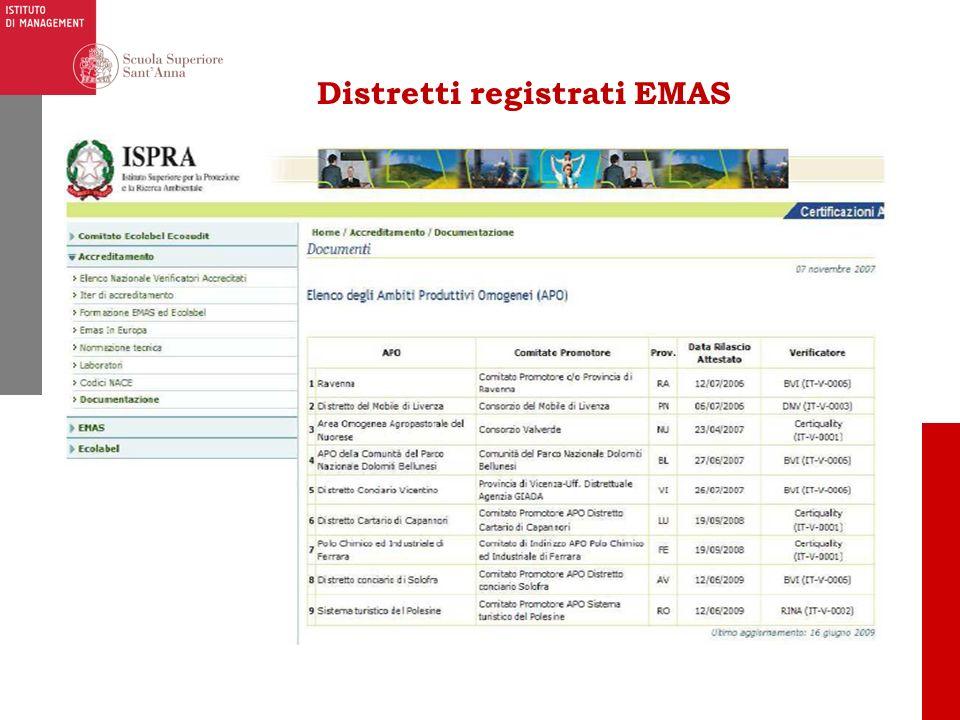 Distretti registrati EMAS