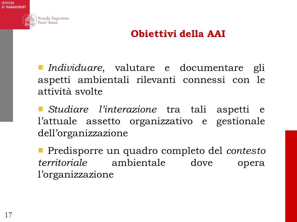 Obiettivi della AAI Individuare, valutare e documentare gli aspetti ambientali rilevanti connessi con le attività svolte.