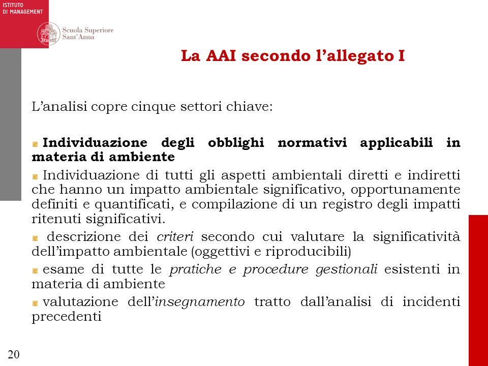 La AAI secondo l'allegato I