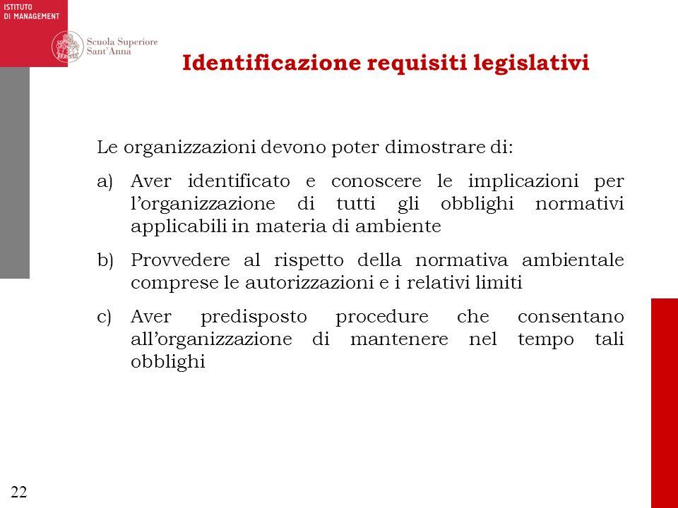 Identificazione requisiti legislativi