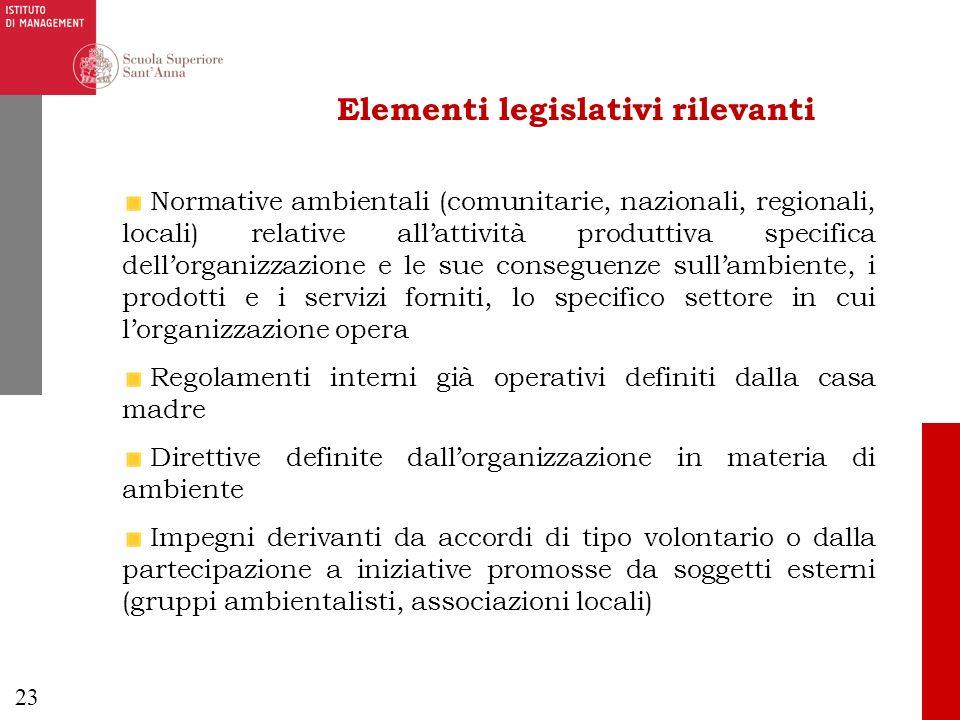 Elementi legislativi rilevanti