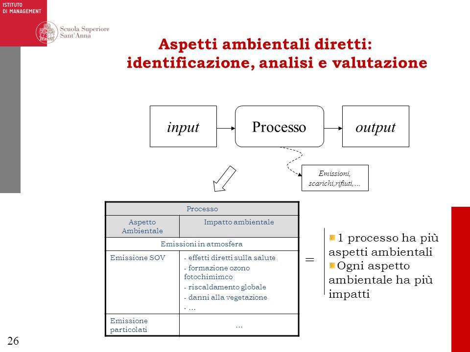 Aspetti ambientali diretti: identificazione, analisi e valutazione