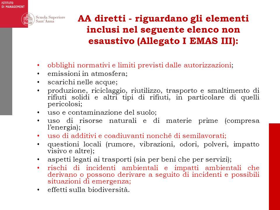 AA diretti - riguardano gli elementi inclusi nel seguente elenco non esaustivo (Allegato I EMAS III):