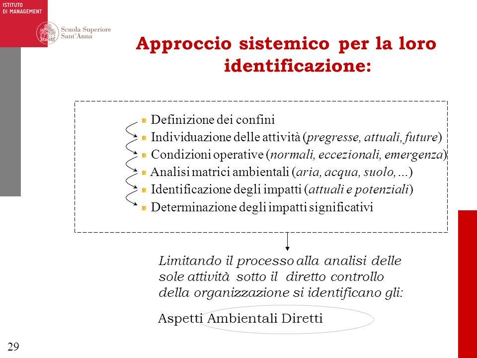 Approccio sistemico per la loro identificazione: