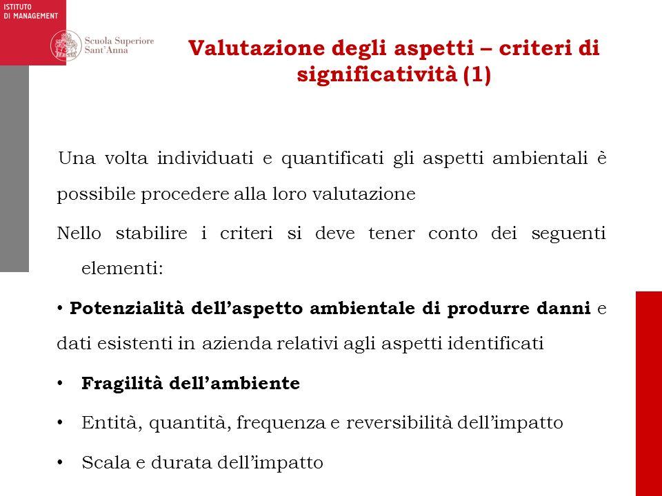 Valutazione degli aspetti – criteri di significatività (1)