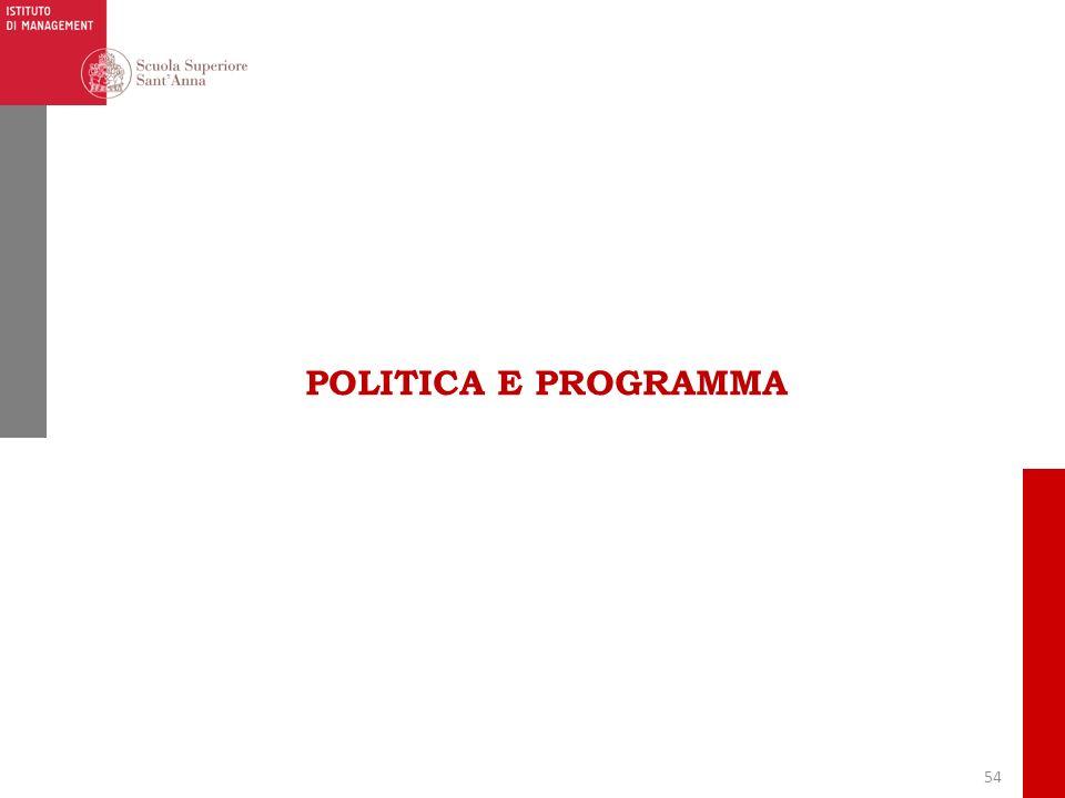POLITICA E PROGRAMMA