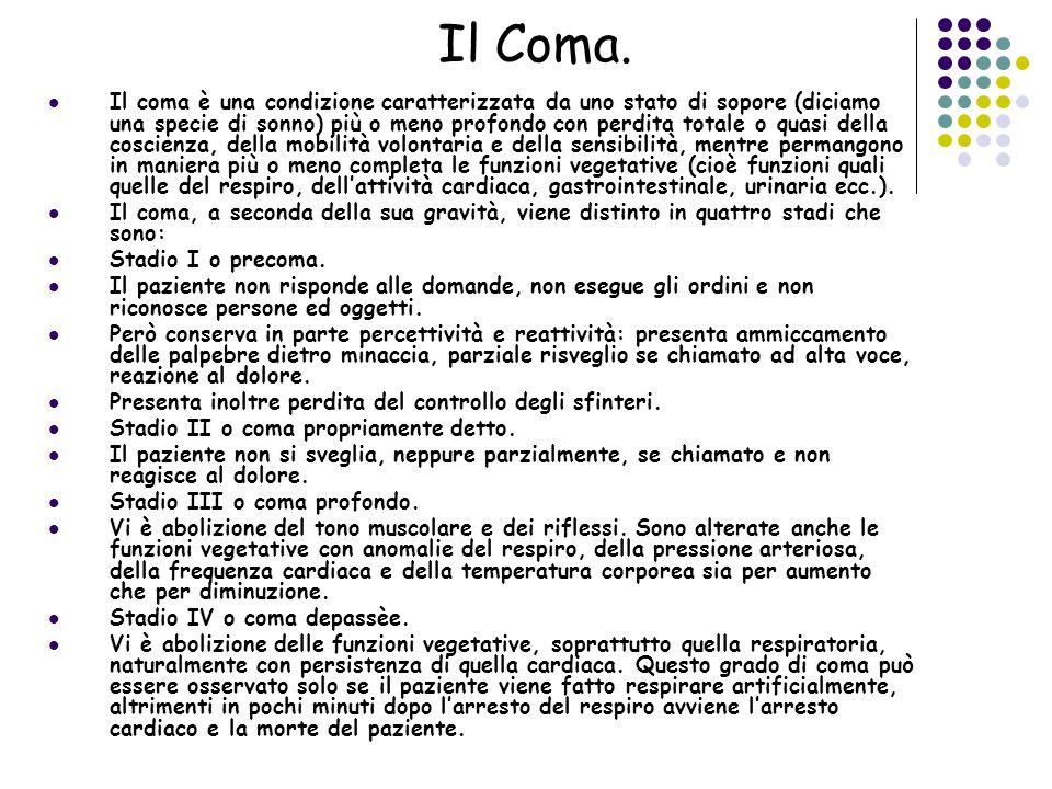 Il Coma.