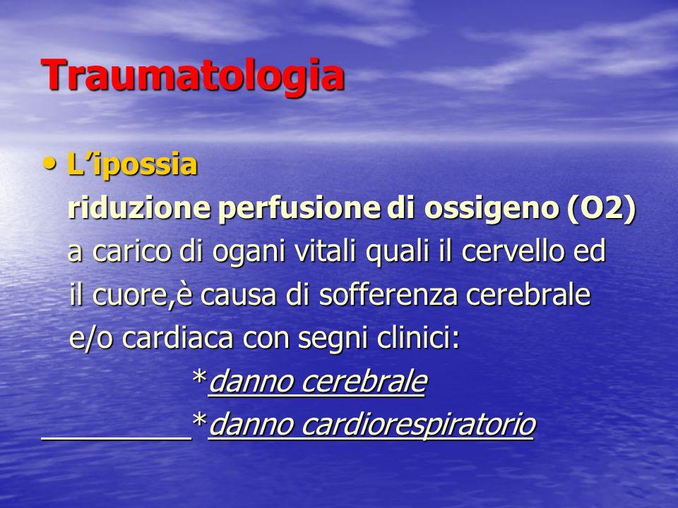 Traumatologia L'ipossia riduzione perfusione di ossigeno (O2)