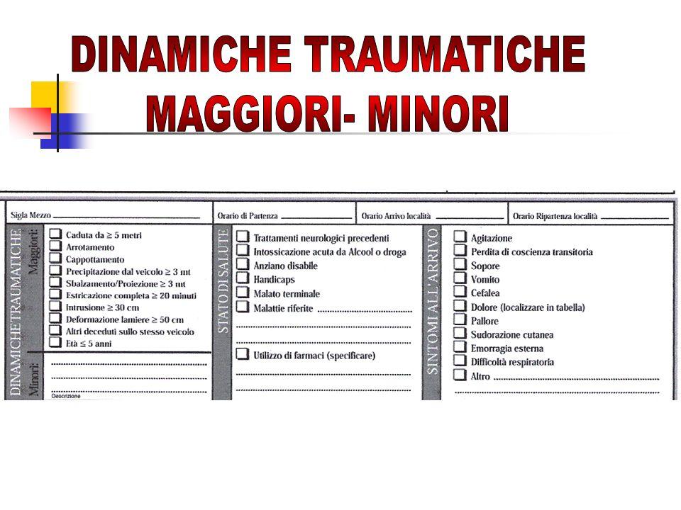 DINAMICHE TRAUMATICHE