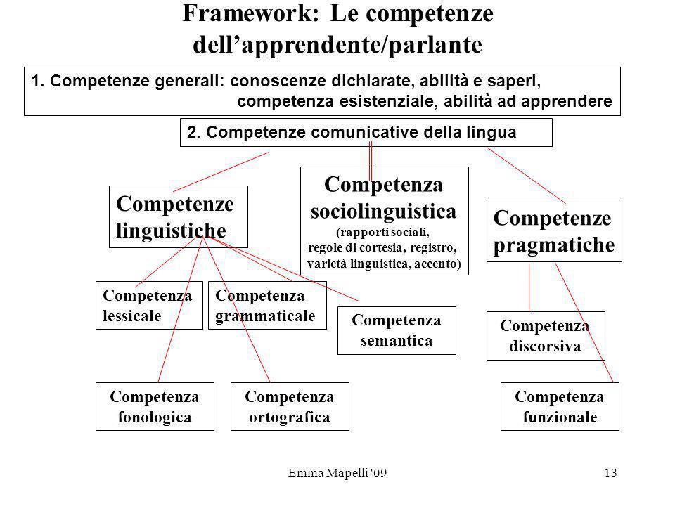 Framework: Le competenze dell'apprendente/parlante