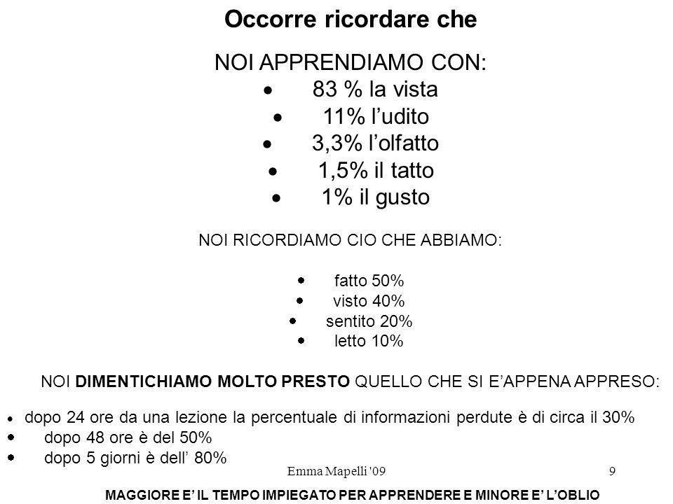 Occorre ricordare che NOI APPRENDIAMO CON: · 83 % la vista