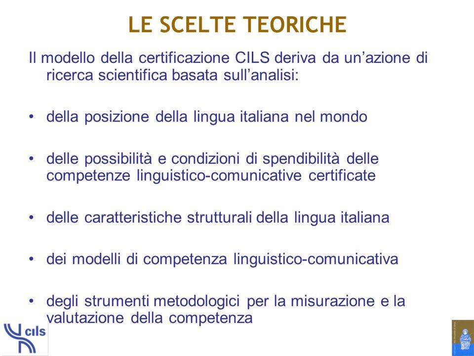 LE SCELTE TEORICHE Il modello della certificazione CILS deriva da un'azione di ricerca scientifica basata sull'analisi: