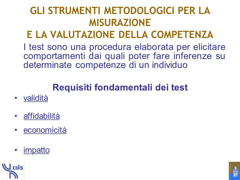 Requisiti fondamentali dei test