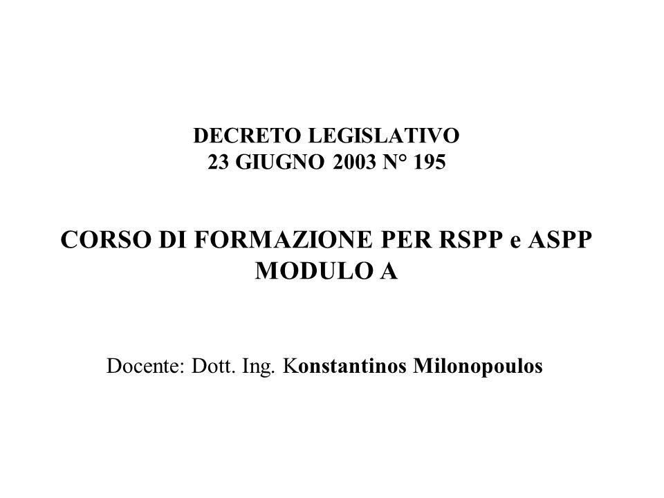 Docente: Dott. Ing. Konstantinos Milonopoulos