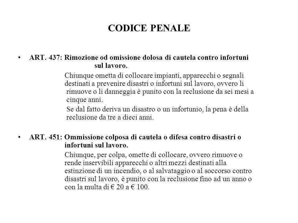 CODICE PENALE ART. 437: Rimozione od omissione dolosa di cautela contro infortuni sul lavoro.