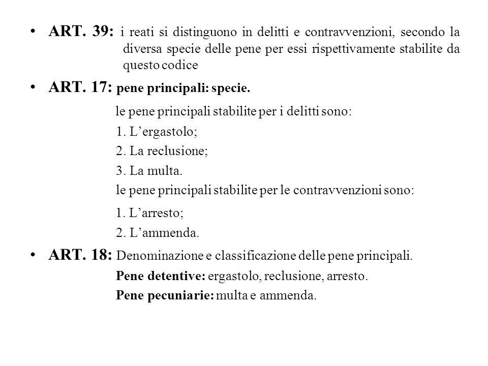 ART. 17: pene principali: specie.